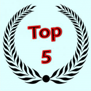 Top Alarm Companies-Top 5