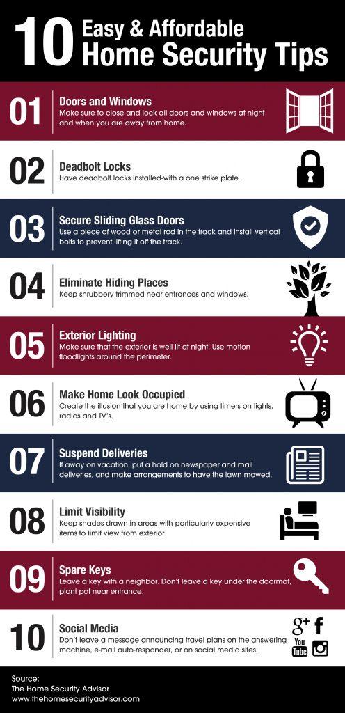 Smith Thompson- Security Tips