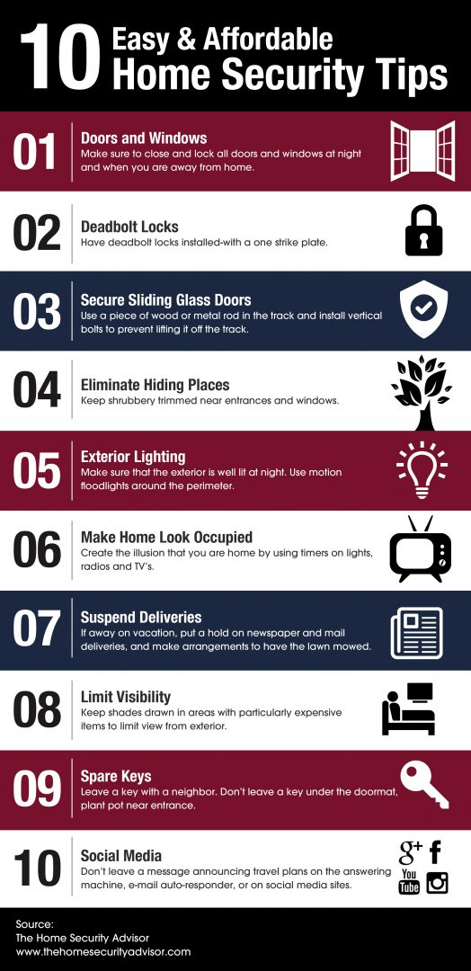 Frontpoint Security Reviews - Top 10 Home Security Tips