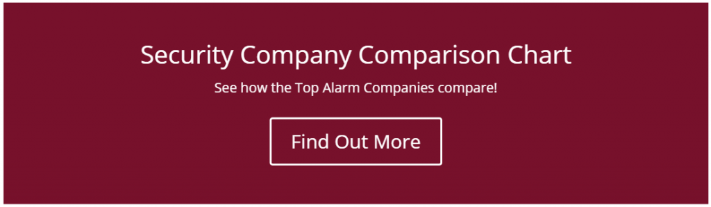 Bay Alarm Home Security Review -Security Company Comparison Chart - Button