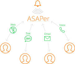 ASAPer by SafeMart/LiveWatch - NextGen Notification!-ASAPer NextGen