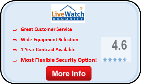 LiveWatch Coupon