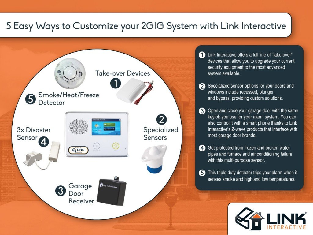 Lnk Interactive Custom Equipment Infographic