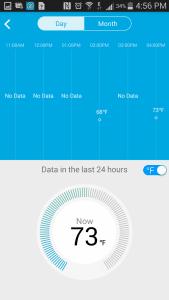 Pivot Temperature