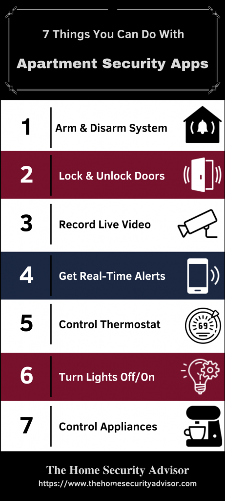 Apartment Security APPS benefits infographic