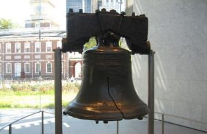 Best Security Companies in Philadelphia, PA - Liberty Bell