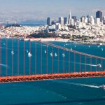 Best Home Security Systems in San Francisco