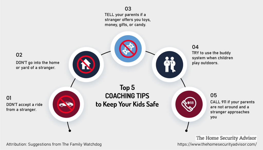 Top 5 Family Watchdog Coaching Tips to Keep Your Kids Safe