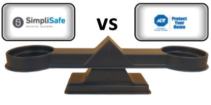 SimpliSafe vs ADT