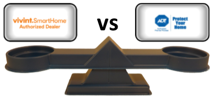 Vivint vs ADT- Comparison Scale with ADT and Vivint logos