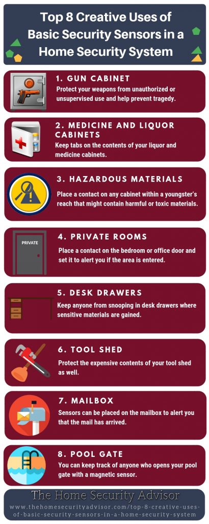 Top 8 Creative Uses of Basic Security Sensors in a Home Security System - Infographic