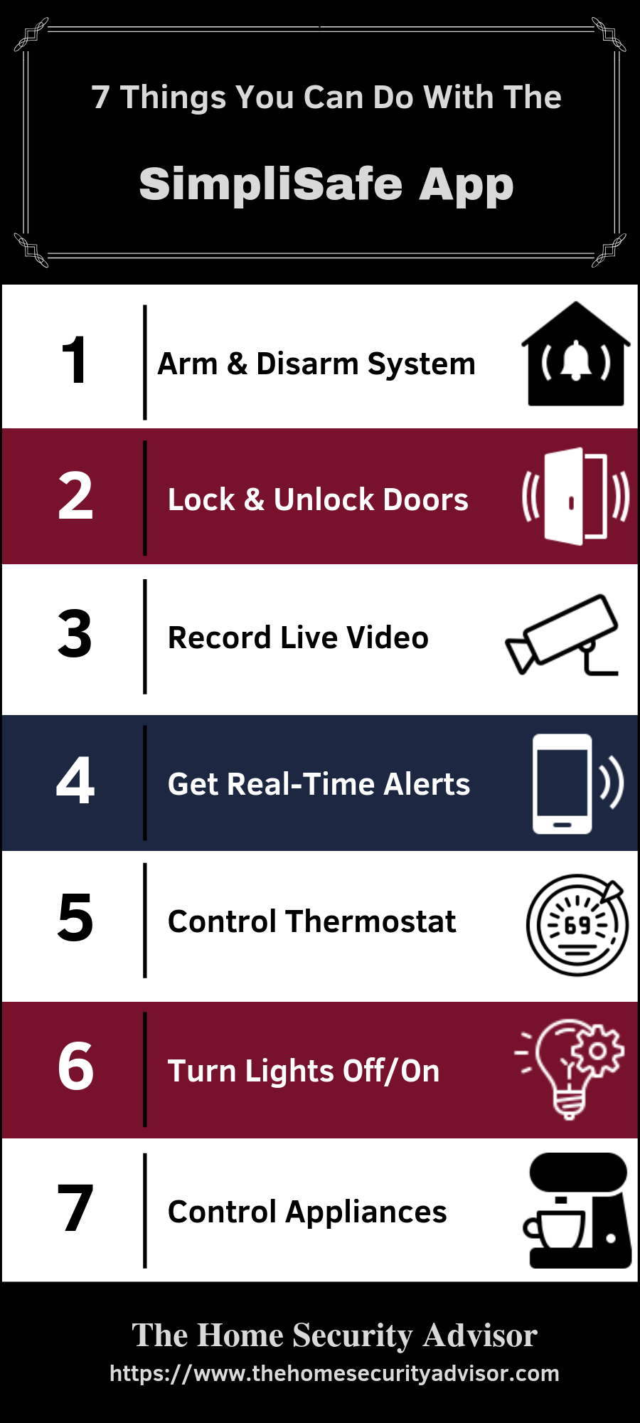 SimpliSafe APP Benefits