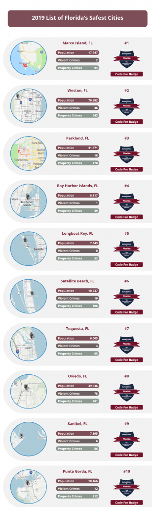 2019 Safest Cities in Florida Top 10
