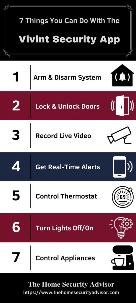 Vivint Home Security Mobile App benefits Infographic