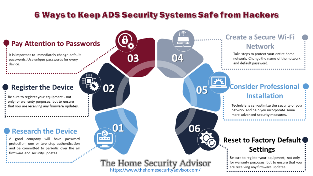 6 Ways to Keep ADS Security Systems Safe from Hackers - Infographic