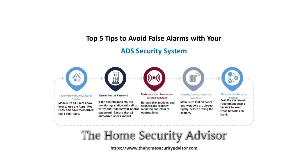 ADS Security Reviews- False Alarm Tips Infographic