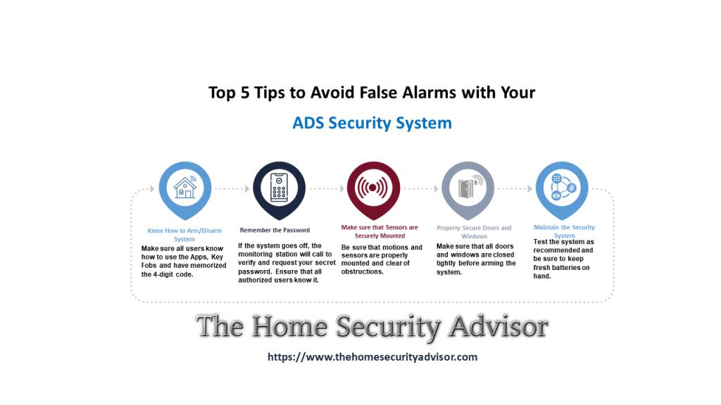 ADS Security Reviews- False Alarm Tips Infographic
