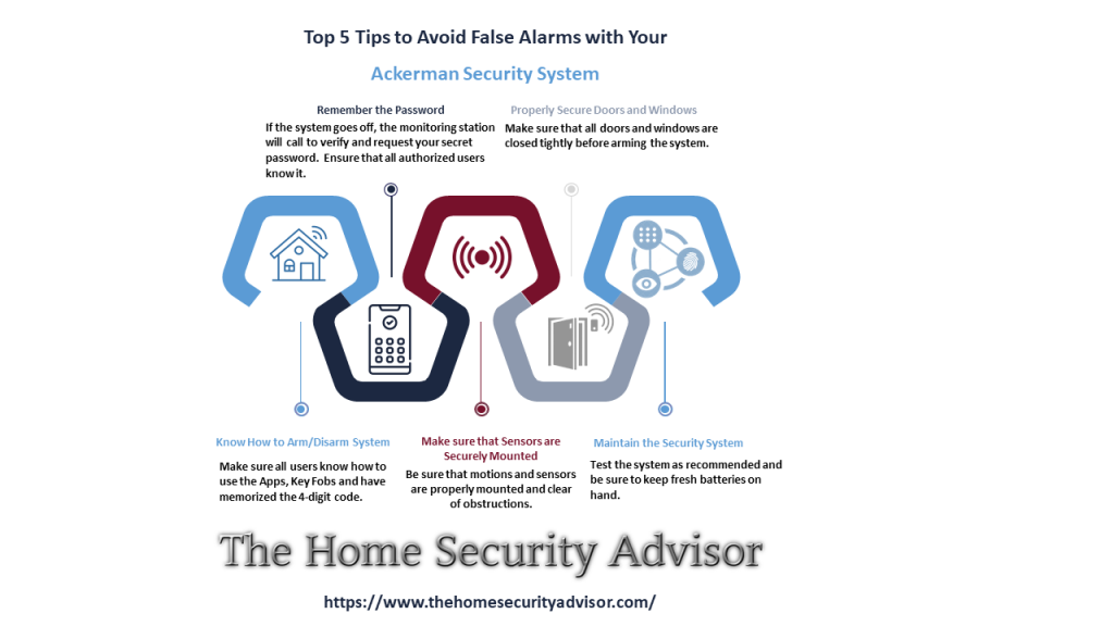 Ackerman Security Reviews -Tips to Avoid a False Alarm Infographic