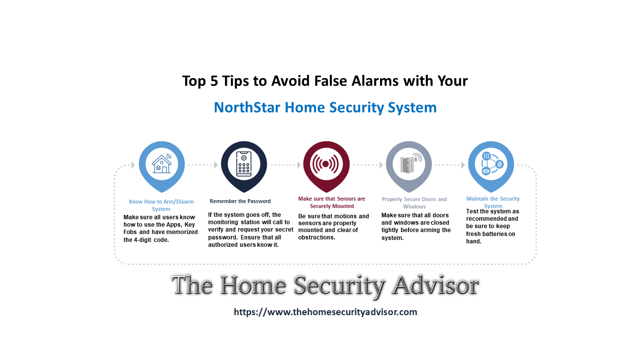 NorthStar Alarm Reviews -Tips to Avoid False Alarms with Your NorthStar Home Security System