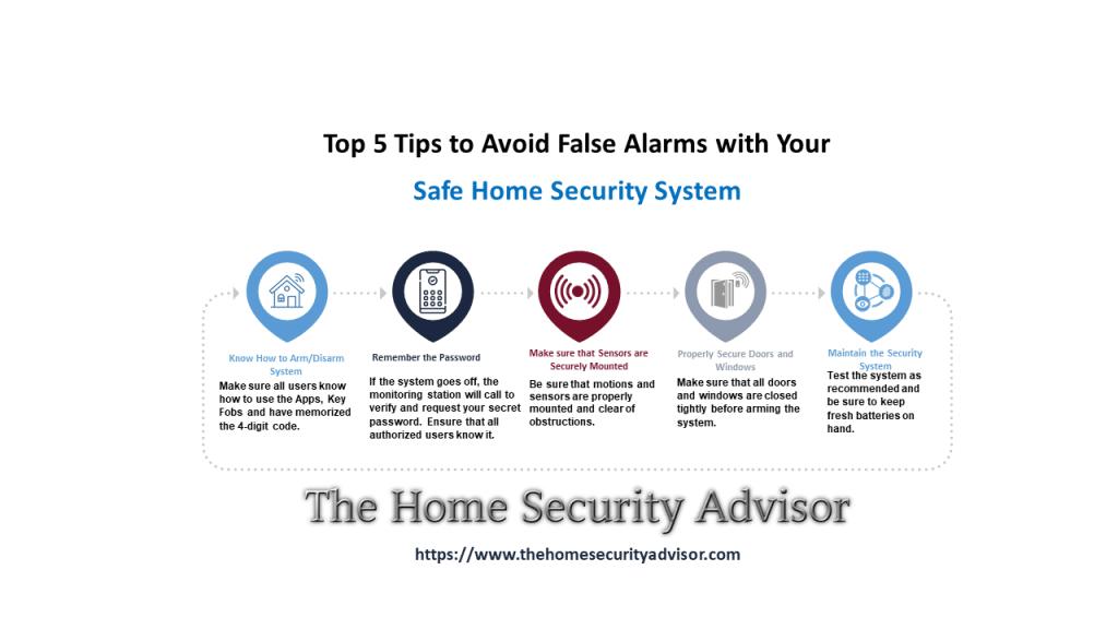 Safe Home Security Reviews - Tips for Avoiding False Alarm Infographic
