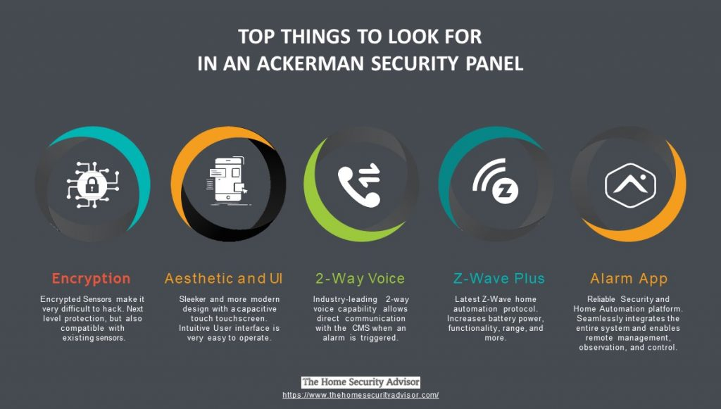 Top 5 Things to Look For in an Ackerman Security Panel - Infographic