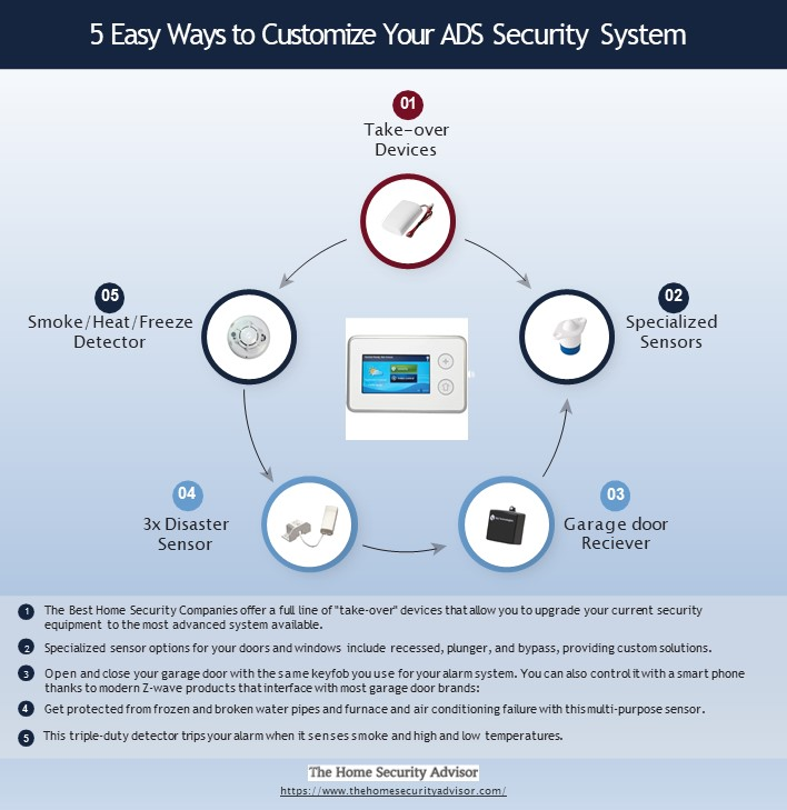 5 Easy Ways to Customize Your ADS Security System Infographic
