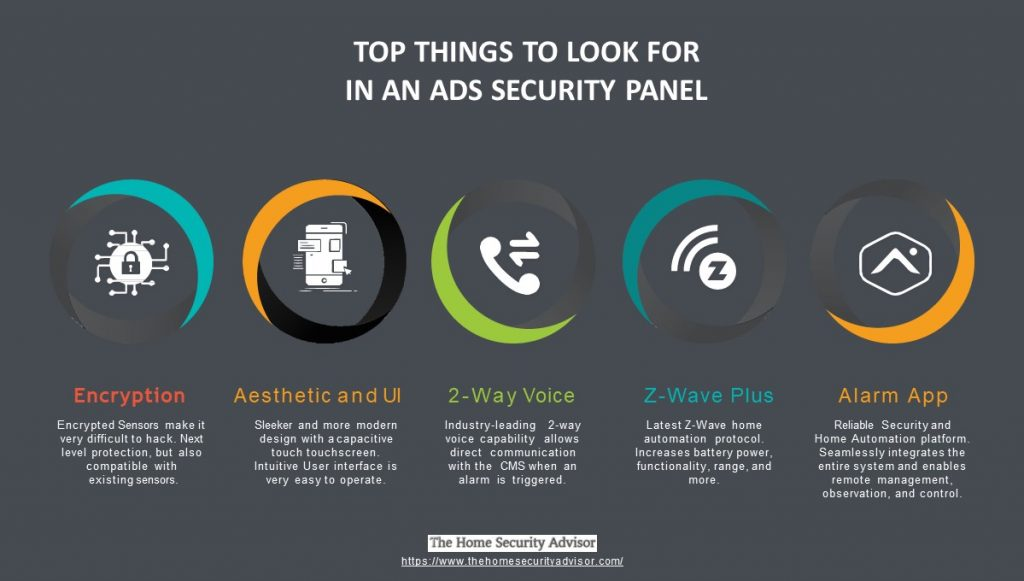 Top 5 Things to Look For in an ADS Alarm PANEL Infographic