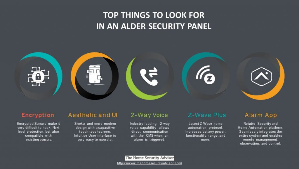 Top 5 Things to Look For in an Alder Home Security Panel - Infographic